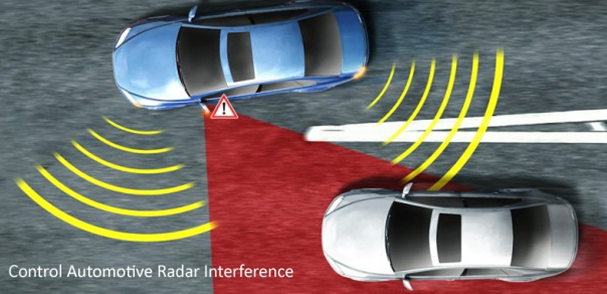 Control Automotive Radar Interference